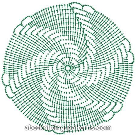 Knitting Pattern Diagrams : ABC Knitting Patterns - Hexagonal Motif Shawl