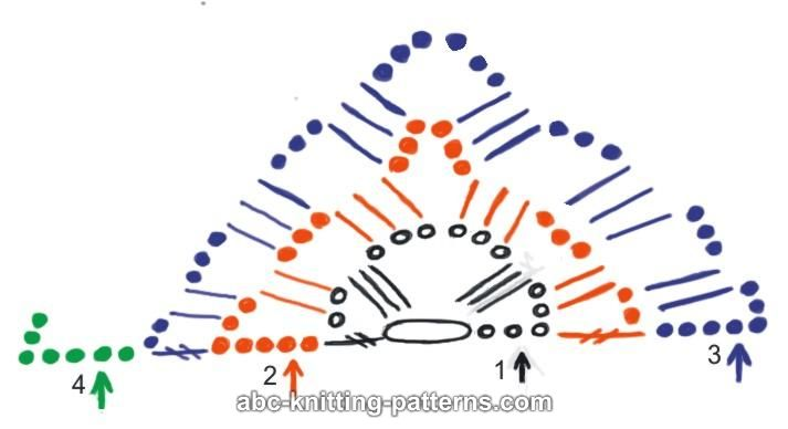 How to Work Patterns from Filet Crochet Diagrams
